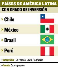 investment_gradein_lateinamerika.jpg