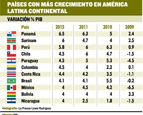 wirtschaftswachstum_bis_2015.jpg