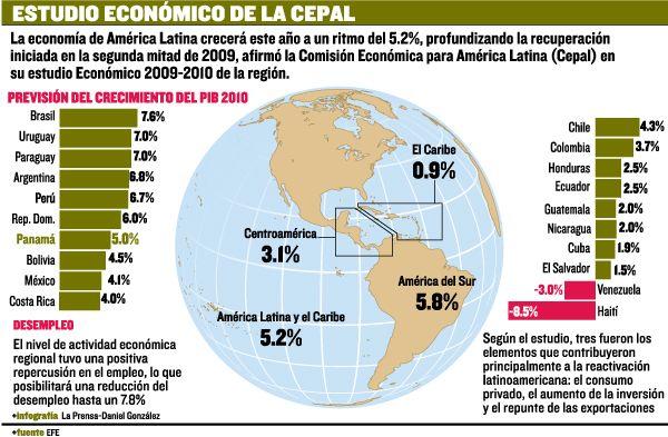 cepal_wirtschaftswachstum_10-11.jpg